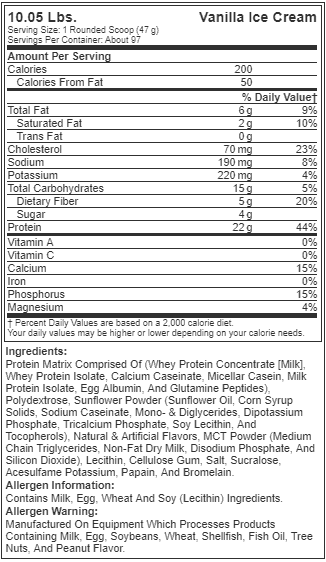 virtuemart_product_syntha6-10lb-facts-BSN-NATURNETCOLOMBIA