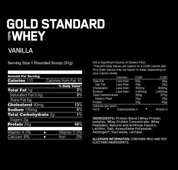 Tabla Nutricional 100% Whey